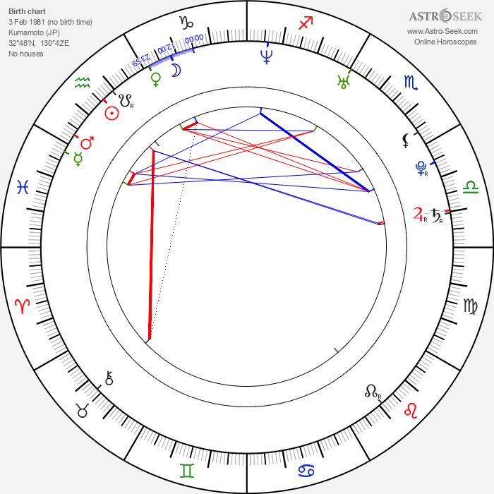 Eiki Kitamura - Astrology Natal Birth Chart