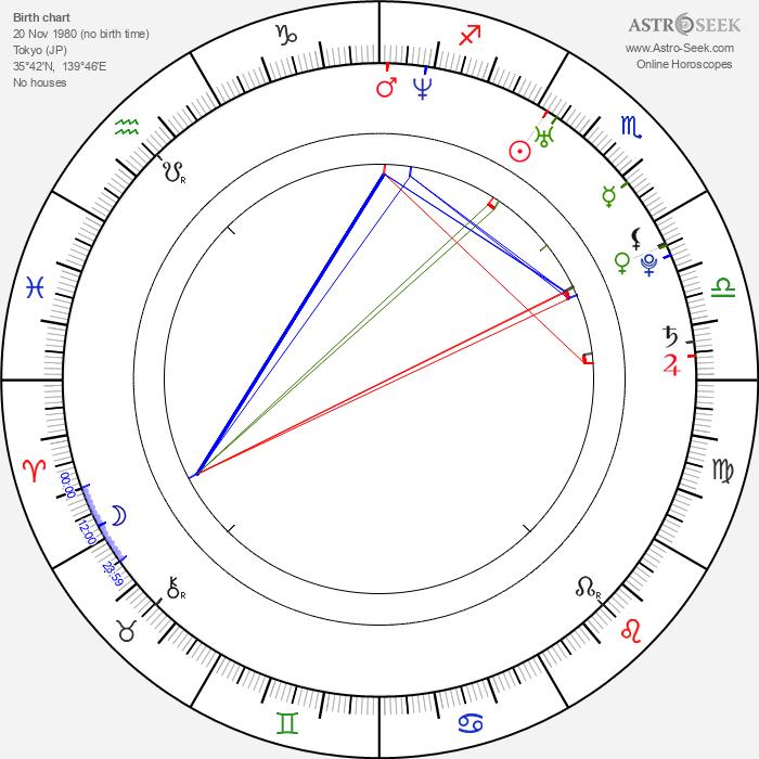 Eiko Koike - Astrology Natal Birth Chart