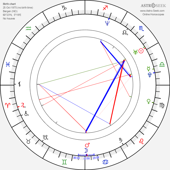 Eirik Glambek Bøe - Astrology Natal Birth Chart