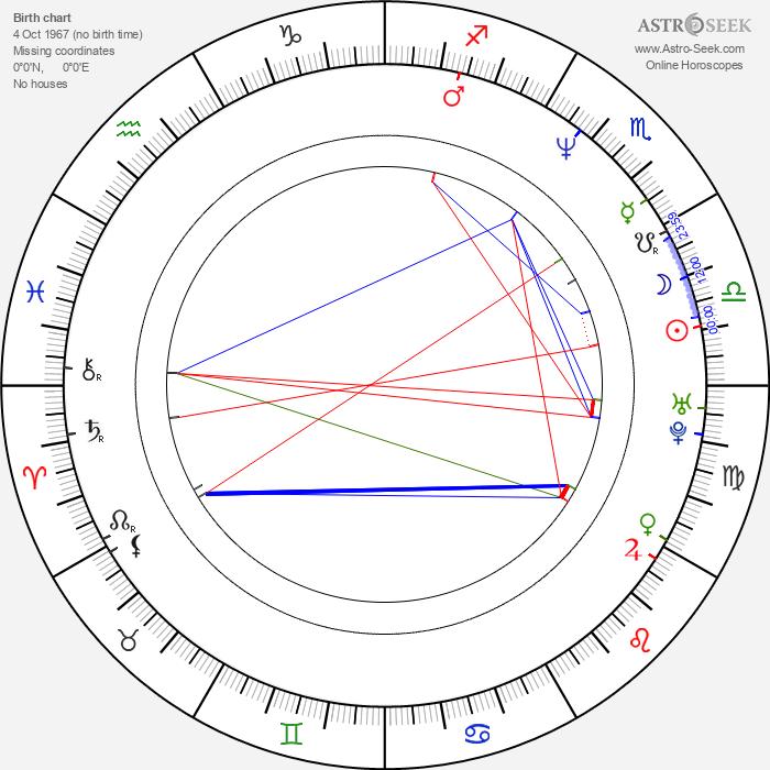 Ekin Cheng - Astrology Natal Birth Chart