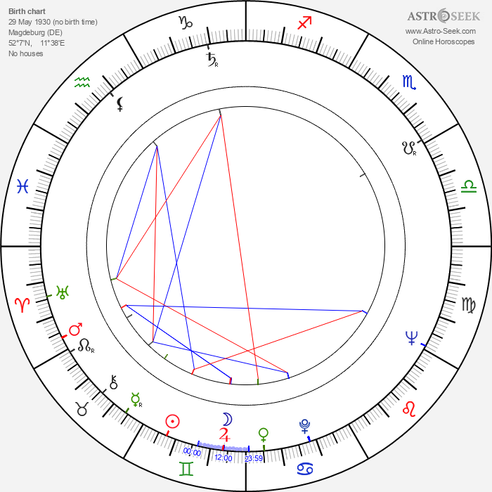 Ekkehard Schall - Astrology Natal Birth Chart