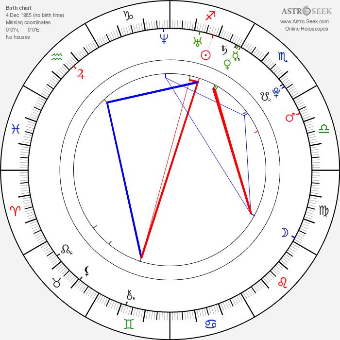 Ektor - Astrology Natal Birth Chart