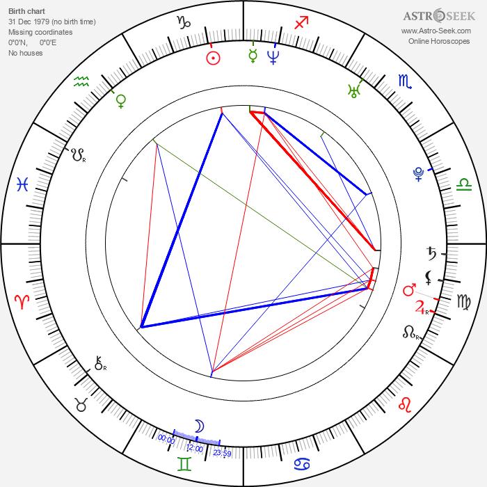 Elaine Cassidy - Astrology Natal Birth Chart