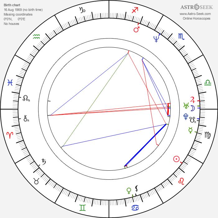 Elaine Irwin - Astrology Natal Birth Chart