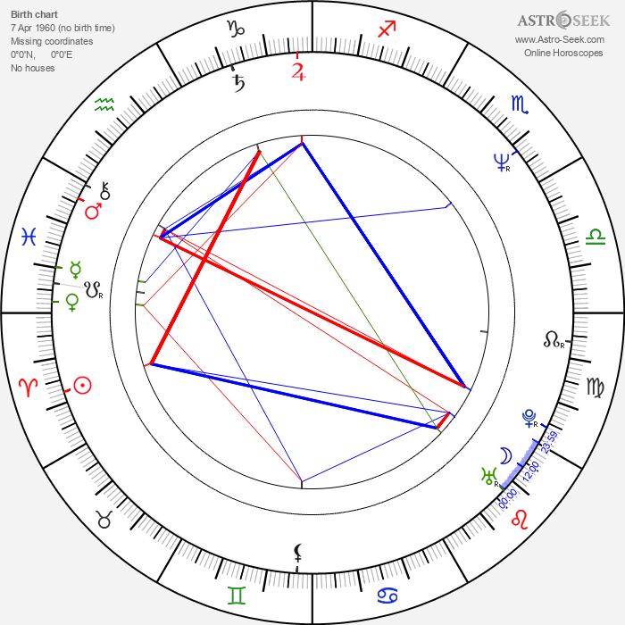 Elaine Miles - Astrology Natal Birth Chart