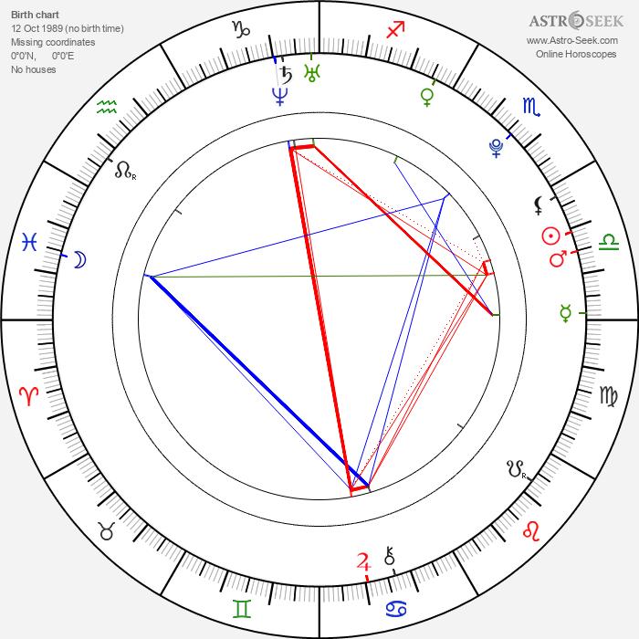 Eleanor Columbus - Astrology Natal Birth Chart