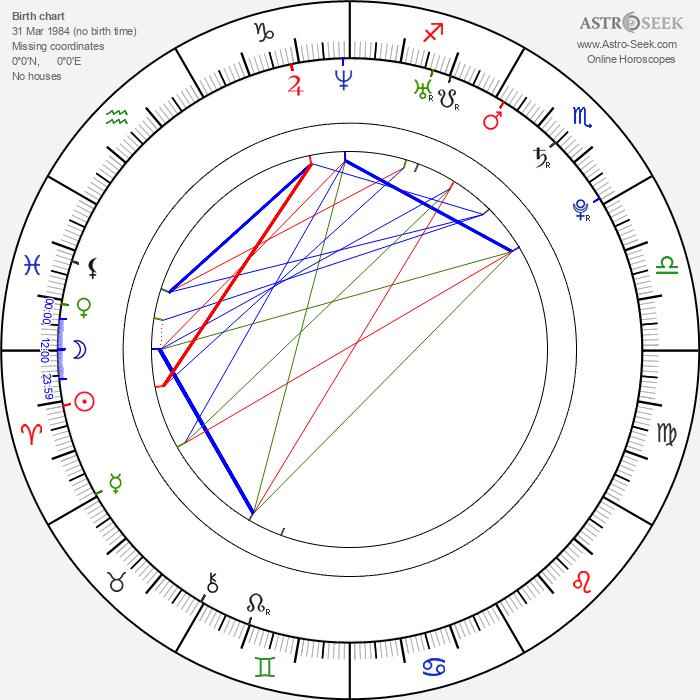 Elen Koleva - Astrology Natal Birth Chart
