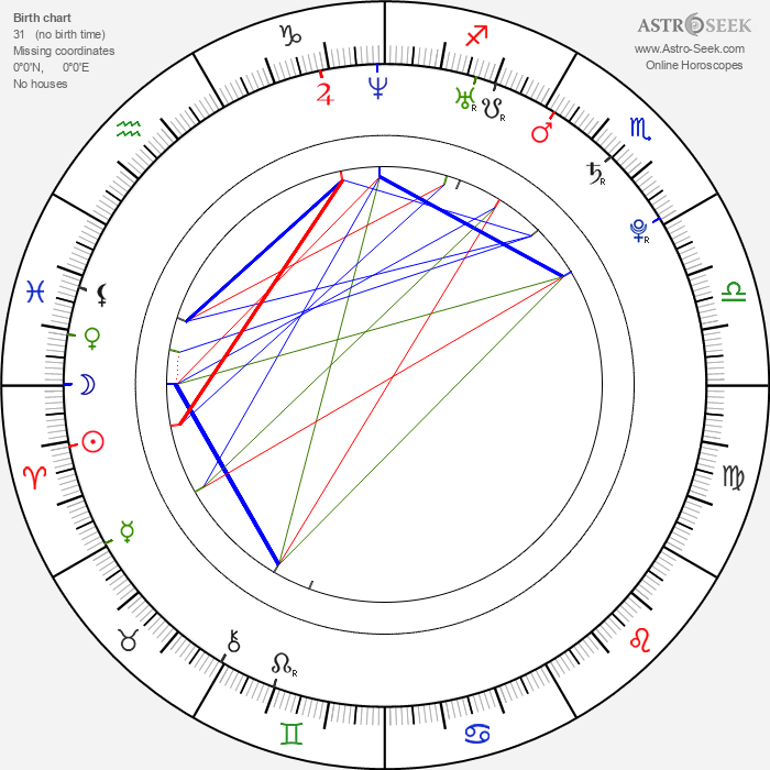 Elen Koleva - Astrology Natal Birth Chart