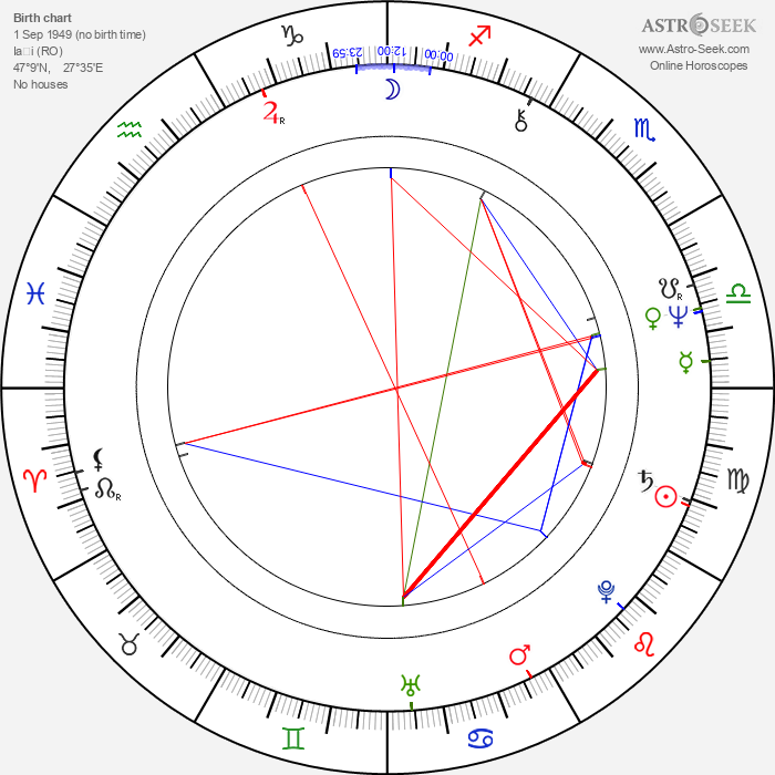 Elena Albu - Astrology Natal Birth Chart