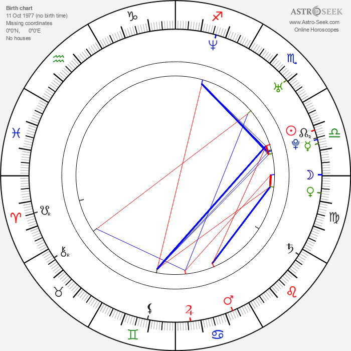 Elena Berezhnaya - Astrology Natal Birth Chart