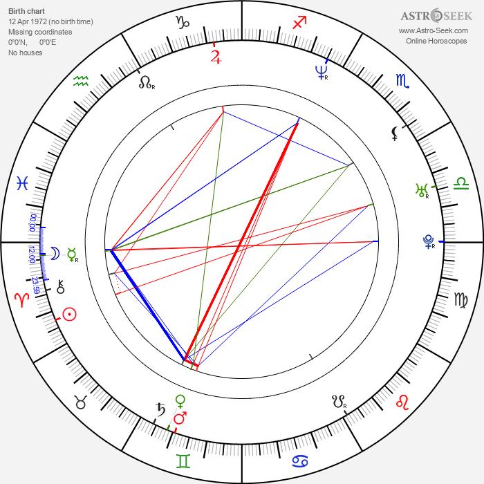 Elena Korikova - Astrology Natal Birth Chart