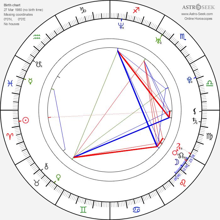 Elena Korobeynikova - Astrology Natal Birth Chart