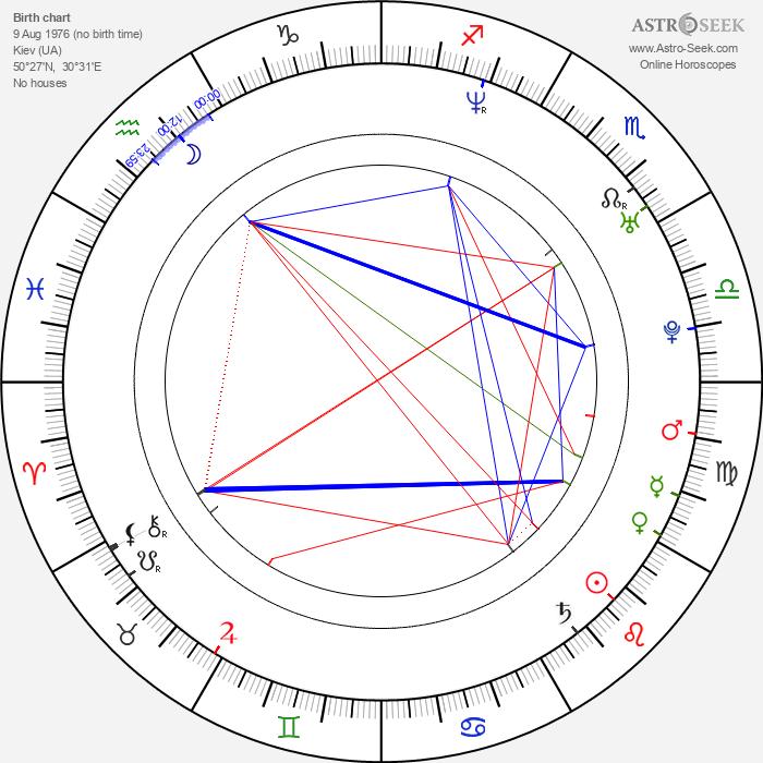 Elena Liashenko - Astrology Natal Birth Chart