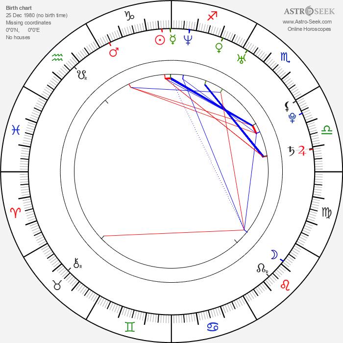 Elena Lyadova - Astrology Natal Birth Chart