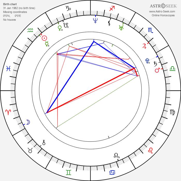 Elena Paparizou - Astrology Natal Birth Chart