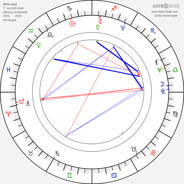 Elena Podzámska - Astrology Natal Birth Chart