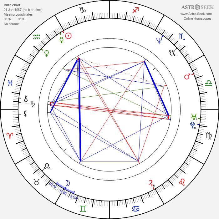 Elena Rufanova - Astrology Natal Birth Chart
