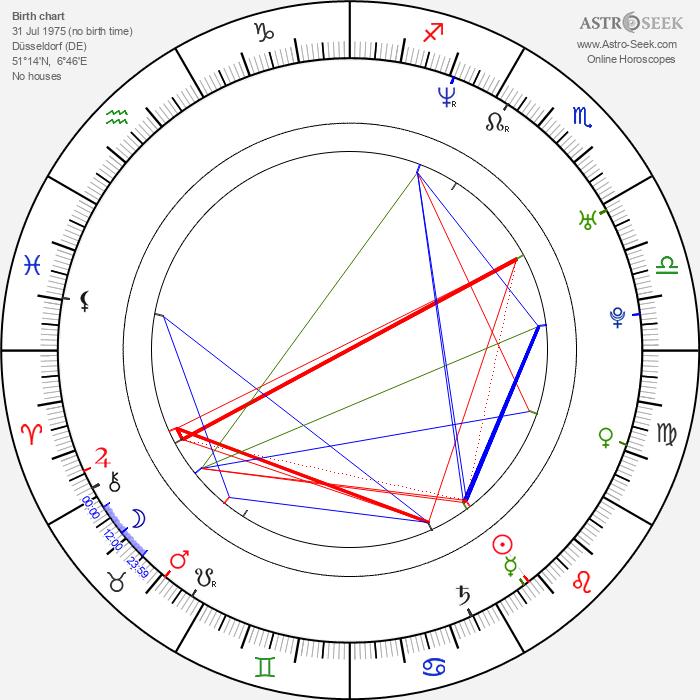 Elena Uhlig - Astrology Natal Birth Chart