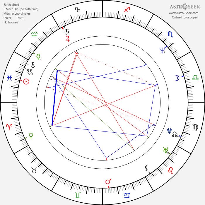 Elena Yakovleva - Astrology Natal Birth Chart