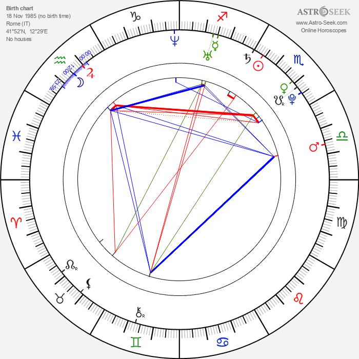Eleonora Albrecht - Astrology Natal Birth Chart