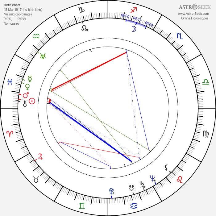 Elfie Mayerhofer - Astrology Natal Birth Chart