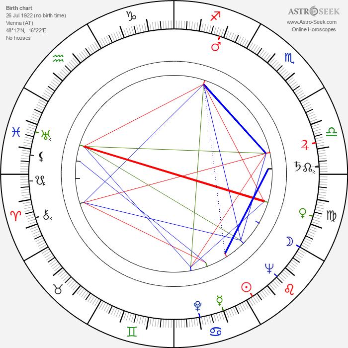 Elfriede Datzig - Astrology Natal Birth Chart