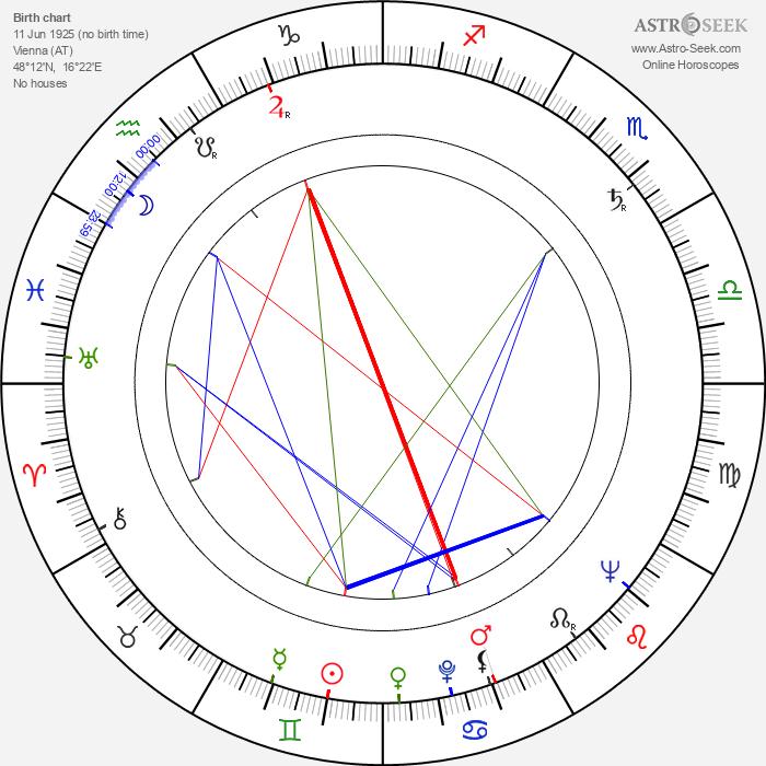 Elfriede Ott - Astrology Natal Birth Chart