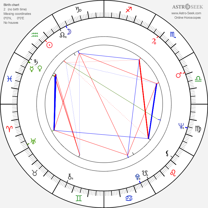 Elga Andersen - Astrology Natal Birth Chart