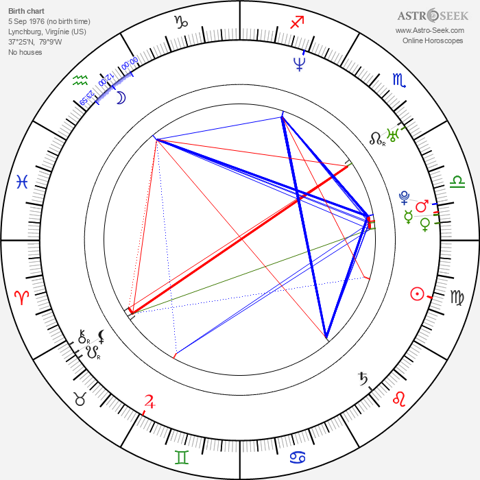 Eli Harris - Astrology Natal Birth Chart