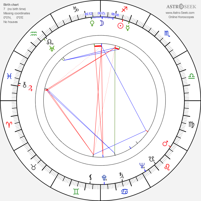 Eli Wallach - Astrology Natal Birth Chart