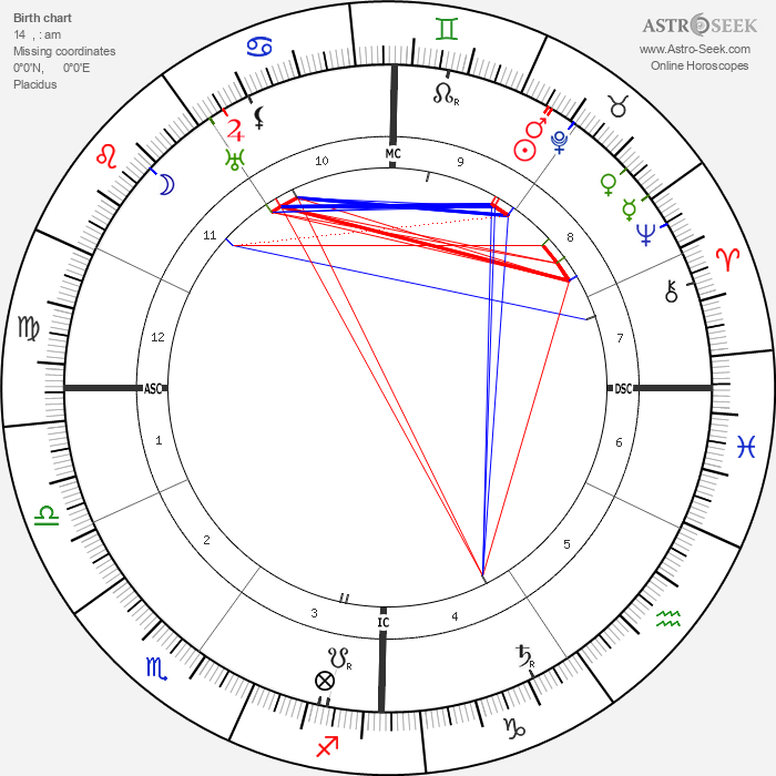 Elia Dalla Costa - Astrology Natal Birth Chart