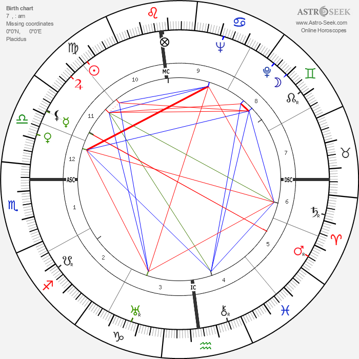 Elia Kazan - Astrology Natal Birth Chart