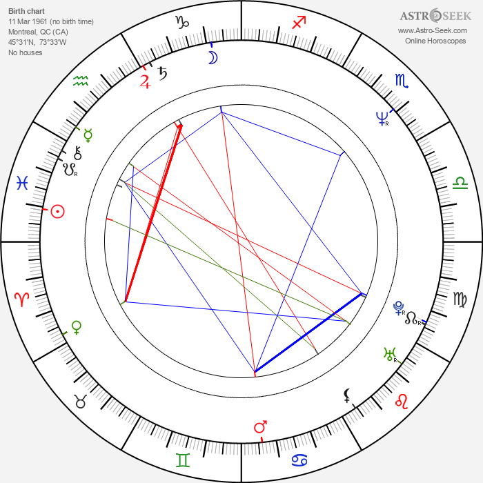 Elias Koteas - Astrology Natal Birth Chart