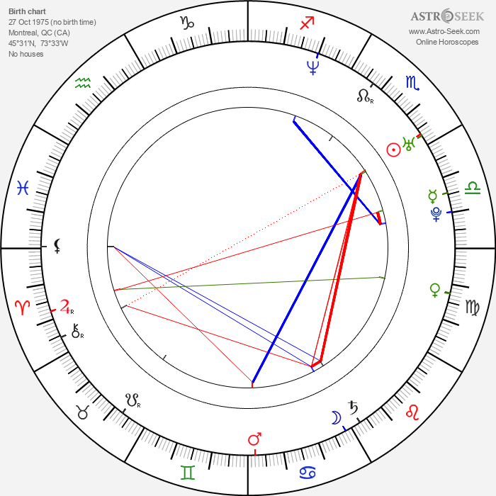 Elias Toufexis - Astrology Natal Birth Chart