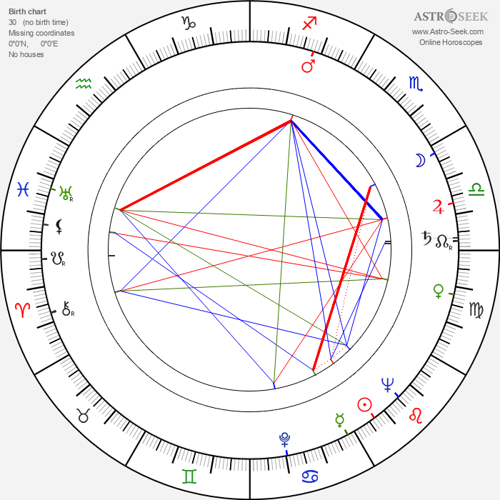 Eliasz Kuziemski - Astrology Natal Birth Chart