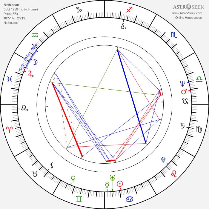 Elie Chouraqui - Astrology Natal Birth Chart