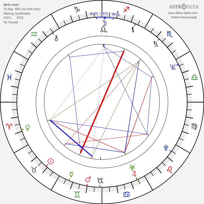 Elie Samaha - Astrology Natal Birth Chart