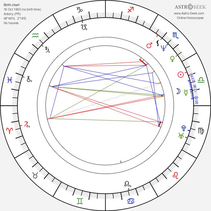 Elie Semoun - Astrology Natal Birth Chart