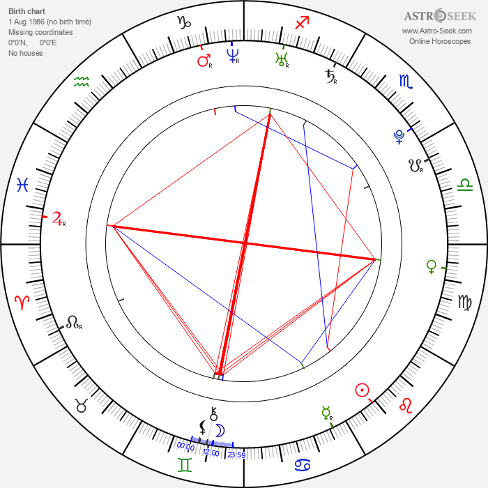 Elijah Kelley - Astrology Natal Birth Chart