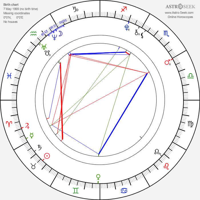 Elijah Nelson - Astrology Natal Birth Chart