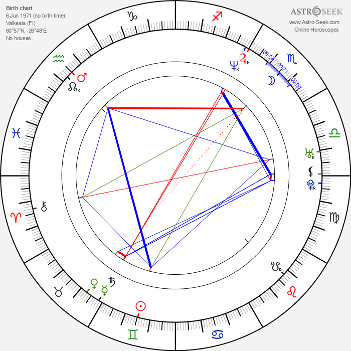 Elina Knihtilä - Astrology Natal Birth Chart