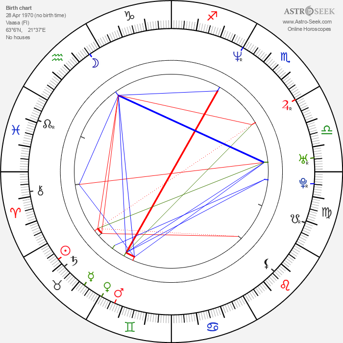 Elina Rintala - Astrology Natal Birth Chart