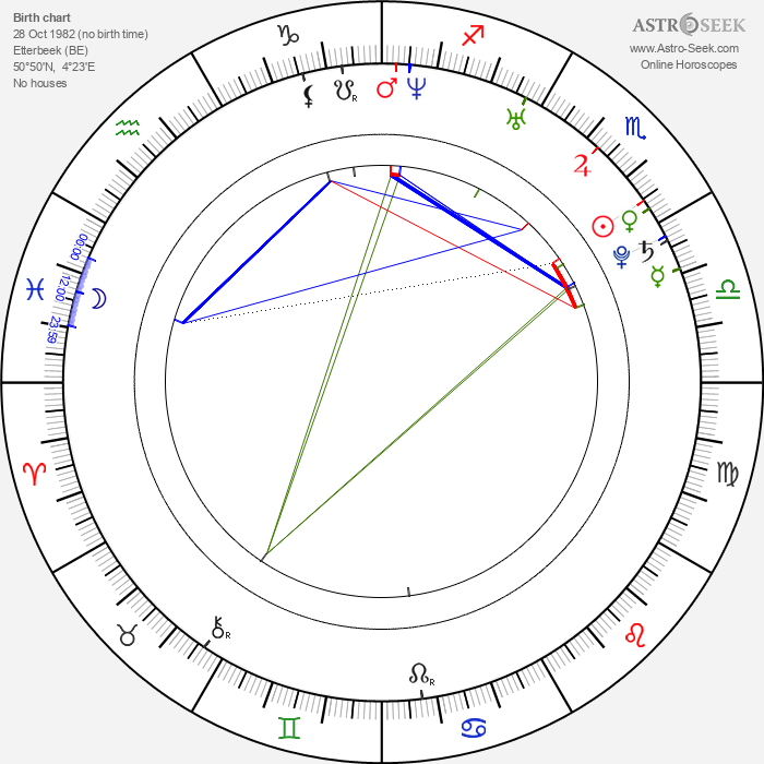 Eline Kuppens - Astrology Natal Birth Chart