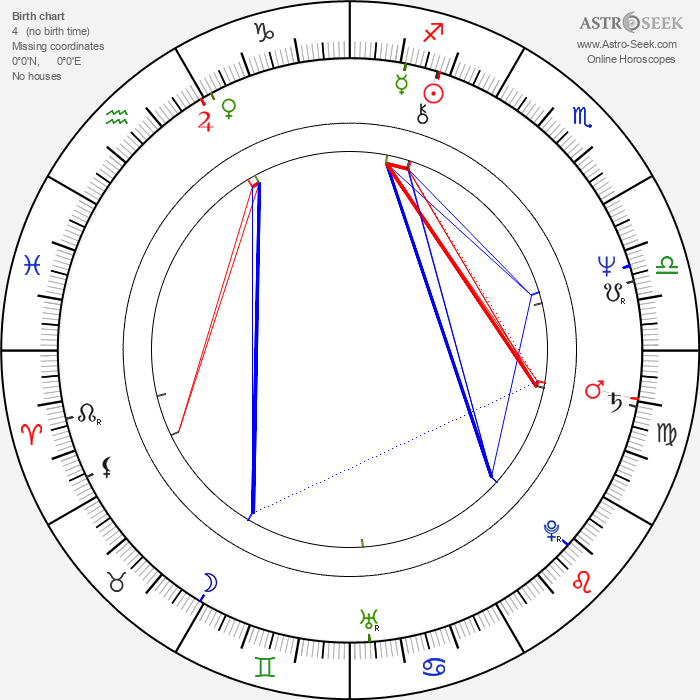 Eliott Keener - Astrology Natal Birth Chart