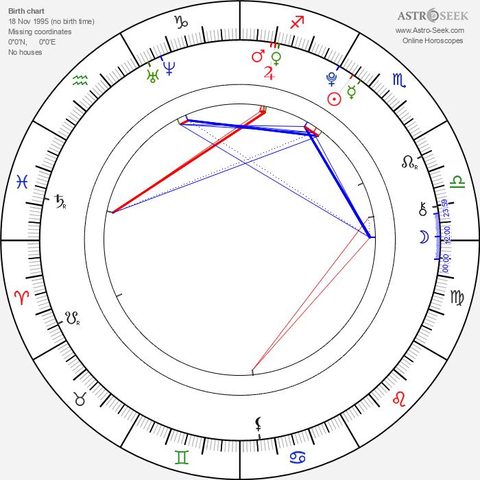 Eliott Parillaud - Astrology Natal Birth Chart