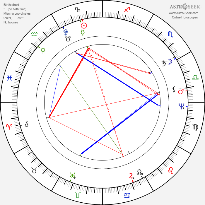 Élisa Bonaparte - Astrology Natal Birth Chart