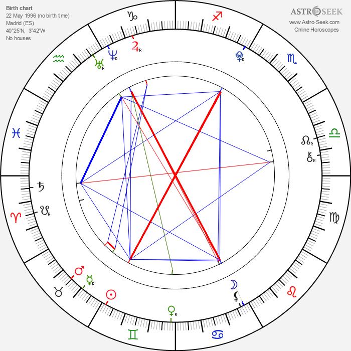 Elisa Drabben - Astrology Natal Birth Chart