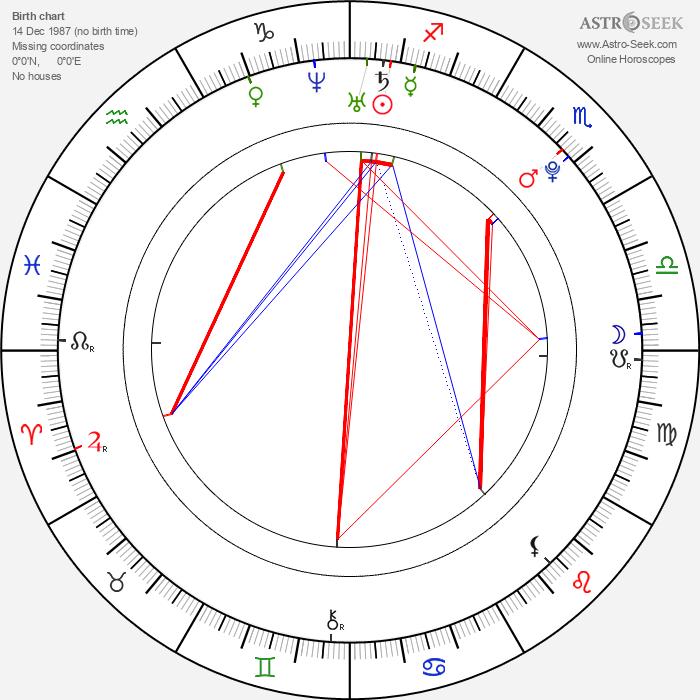 Elisa Sednaoui - Astrology Natal Birth Chart