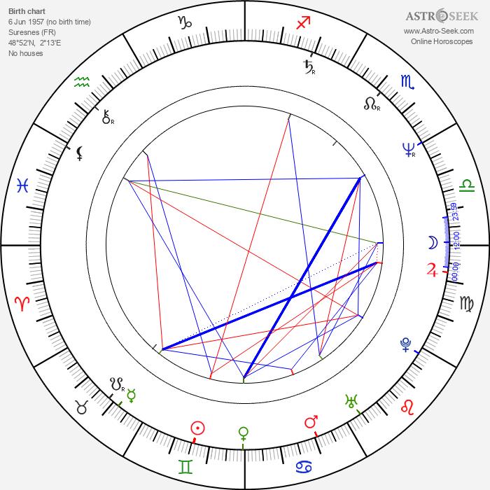 Elisabeth Etienne - Astrology Natal Birth Chart