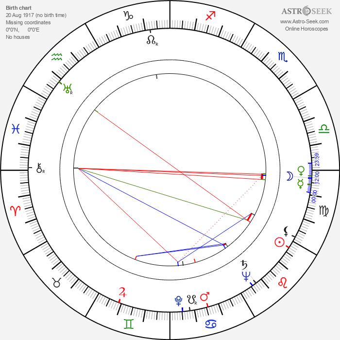 Elisabeth Hardy - Astrology Natal Birth Chart
